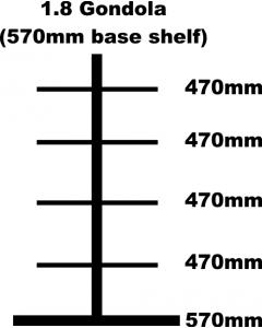 Gondola bay, 1.8m High with 570mm Base Shelf and 4 x 470mm Shelves Each Side